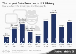 20140826_Data_Breaches